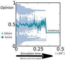 The evolution of the 'opinion' of the editors (light blue) and the article (green) over time. Starting from three fractions of editors, a consensus builds after changes in the article which help the editors to converge.