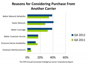 Carrier-graphic---3-19-13