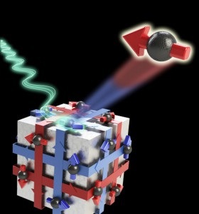 The interior bulk of a topological insulator is indeed an insulator, but electrons (spheres) move swiftly on the surface as if through a metal. They are spin-polarized, however, with their momenta (directional ribbons) and spins (arrows) locked together. Berkeley Lab researchers have discovered that the spin polarization of photoelectrons (arrowed sphere at upper right) emitted when the material is struck with high-energy photons (blue-green waves from left) is completely determined by the polarization of this incident light. (Image Chris Jozwiak, Zina Deretsky, and Berkeley Lab Creative Services Office)