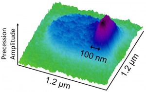 Ferromagnetic resonance force microscopy image of the precession of an edge mode in a 500 nm diameter permalloy disk.  The disk appears as a blue region, and the precession of the edge mode appears as a purple peak on the right.