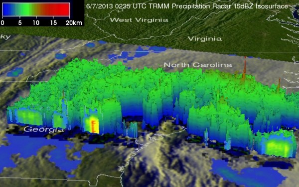 The TRMM image showed most of the rain was well ahead of the center of circulation. A broad area of light (shown in blue) to moderate rain (shown in green) covers the eastern half of Georgia and all of South Carolina. A cluster of heavier rain cells (shown in red) is poised to move onshore along the upper part of the South Carolina coast while at the same time the area right around the storm's center is nearly devoid of rain. At the time of this image, Andrea had weakened slightly to a moderate tropical storm with sustained winds reported at 50 mph. Credit: SSAI/NASA