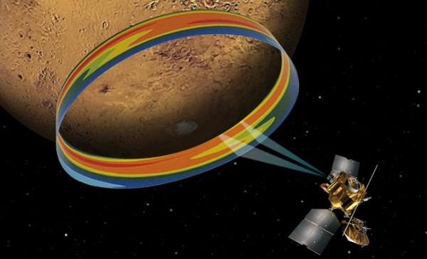 This graphic depicts the Mars Climate Sounder instrument on NASA's Mars Reconnaissance Orbiter measuring the temperature of a cross section of the Martian atmosphere as the orbiter passes above the south polar region. Image credit: NASA/JPL-Caltech