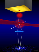 Using the atom chip, the Bose-Einstein condensates can be controlled very accurately.