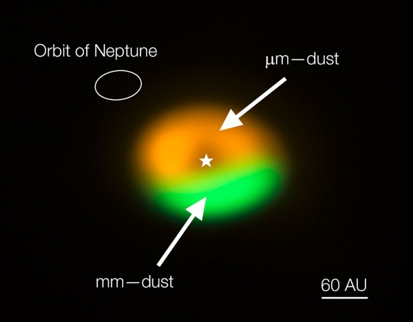 Annotated image from the Atacama Large Millimeter/submillimeter Array (ALMA) showing the dust trap in the disc that surrounds the system Oph-IRS 48. The dust trap provides a safe haven for the tiny dust particles in the disc, allowing them to clump together and grow to sizes that allow them to survive on their own. The green area is the dust trap, where the bigger particles accumulate. The size of the orbit of Neptune is shown in the upper left corner to show the scale.