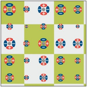 Quadrupole order: At each copper atom (grey balls) there is a quadrupole moment. All together, these form a kind of chessboard pattern, whereby the individual squares of the chessboard differ in the orientation of the positively and negatively charged areas (green: positive areas left and right; grey: positive areas top and bottom). At the boundaries between green and grey surfaces, the signs change. Copper atoms close to the boundary have a smaller quadrupole moment than copper atoms in the middle of the areas. Credit: Konstantin Efetov and Hendrik Meier (Institut für Theoretische Physik III)