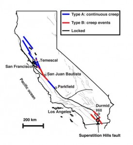 "In this map of the major faults in California, fault segments that experience episodic creep events are shown in red. The blue lines indicate segments that experience stable sliding or continuous creep. Fault segments that are ""locked"" from the surface to the bottom of the fault are shown in black. Credit: Matt Wei"