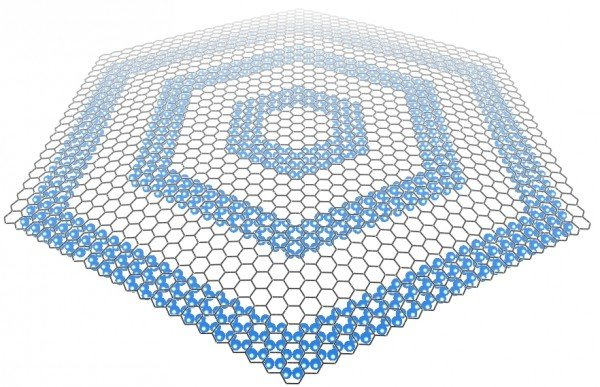 "Structural models of hexagonal graphene ""onion rings"" show a layer of graphene, a single-atom-thick sheet of carbon, atop a set of concentric nanoribbons. The ribbons grow by chemical vapor deposition in a high-pressure, hydrogen-rich atmosphere. (Credit: Yuanyue Liu/Rice University)"