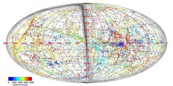 Map showing all galaxies in the local universe color-coded by their distance to us: blue galaxies are the closest, and red are farther, up to 300 million light-years away.