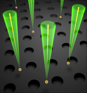 Pictured is a representation of organic molecules (shown as yellow spheres) suspended on a photonic crystal slab (shown as a grey substrate) supporting macroscopic resonances. Bo Zhen et al. found that when molecules are brought to within 100 nm from the slab surface, they no longer send out light isotropically in all directions, but instead send light of the same wavelengths into specific directions, as depicted by the light cones. This dramatic modified emission compared to the molecules' emission without the crystal slab's presence could have important implications for organic light emitting devices and molecular sensing. Credit: Yan Liang (l2xy2.com) and Bo Zhen.