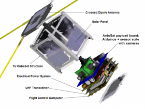 CAD Drawing of ArduSat. Credit: Peter Platzer / Wikipedia.