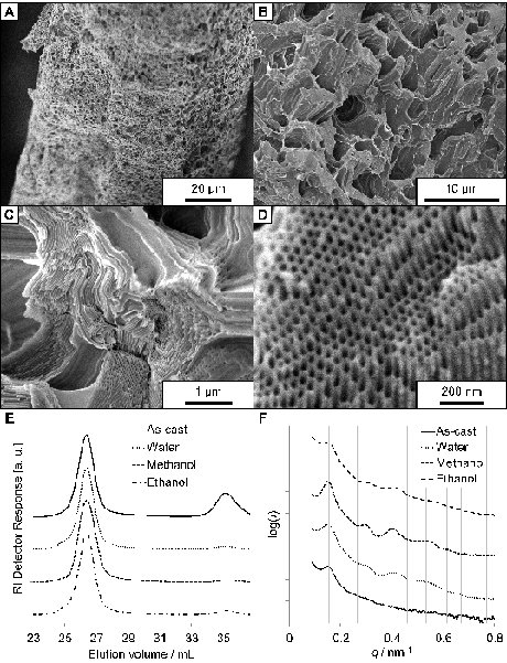 Scanning electron microscopy images at different length scales of a cross-section of a porous block copolymer film. Credit: Wiesner Lab