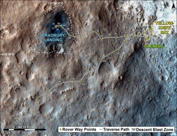 The total distance driven by NASA's Mars rover Curiosity passed the one-mile mark a few days before the first anniversary of the rover's landing on Mars. Image Credit: NASA/JPL-Caltech/Univ. of Arizona