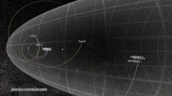 On July 3, 2012, eight spacecraft were lined up on the night side of Earth, enabling scientists to track how magnetic energy from the sun moved around Earth, reconnected at a point about half way to the moon, and then spread through the back end of Earth's magnetic environment, the magnetotail. Image Credit: NASA/SVS