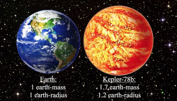 This illustration compares Earth with the newly confirmed scorched world of Kepler-78b. Kepler-78b is about 20 percent larger than Earth and is 70% more massive. Kepler-78b whizzes around its host star every 8.5 hours, making it a blazing inferno. Credit: David A. Aguilar (CfA)