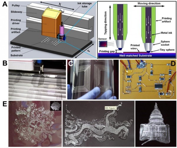 Pictures illustrating the mechanical structure of liquid metal printer and examples of printed patterns of electronic tracks.