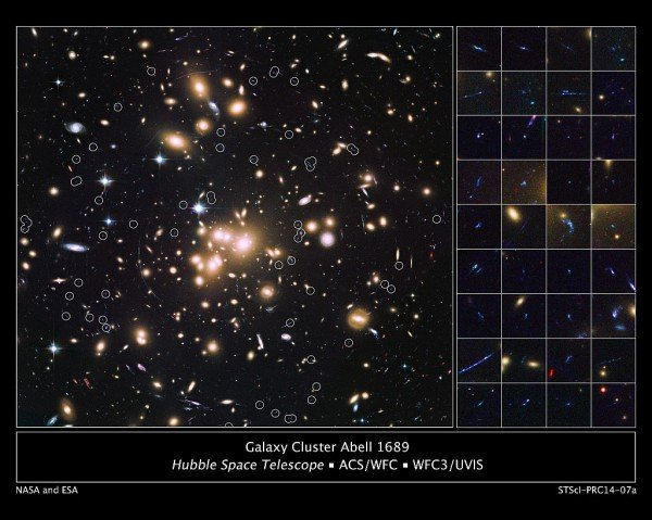 "An image taken with the Hubble Space Telescope of Abell 1689, a massive cluster of galaxies whose gravitational pull is so strong that it bends light, acting like a lens. This ""gravitational lens"" magnifies galaxies behind the cluster, making them appear far brighter than they would if the foreground cluster of galaxies were not there. The galaxies discovered in this study (circled) are magnified by factors of 3-100 and are fainter than any galaxies seen at this distance before. These previously unseen distant galaxies are so numerous that they are likely producing the majority of stars formed in the early universe. Zoomed in images of many of the galaxies are shown on the right. The galaxies are very compact (diameters 1/30th – 1/100th the size of our own Milky Way galaxy) and very blue, meaning they have recently formed many new stars. Photo credit: NASA and ESA; Space Telescope Science Institute."