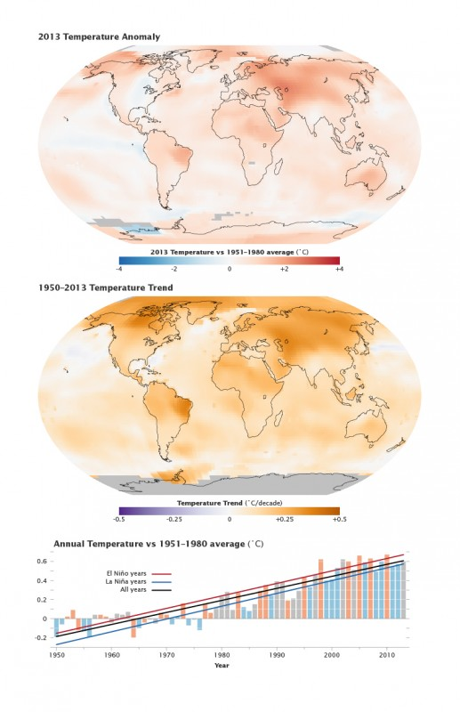 These maps and this graph show NASA's global temperature data and trends as they relate to El Niño years since 1950. Image Credit: NASA's Earth Observatory