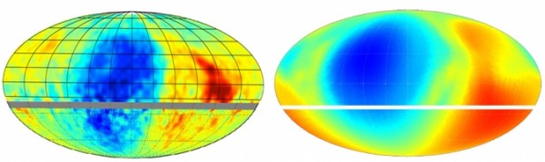 The magnetic fields in interstellar space proposed by IBEX predict that cosmic rays would come in as shown on the right – blue represents fewer rays. This looks similar to what is actually observed, shown on the left, thus supporting IBEX's findings. Image Credit: NASA/IBEX/UNH