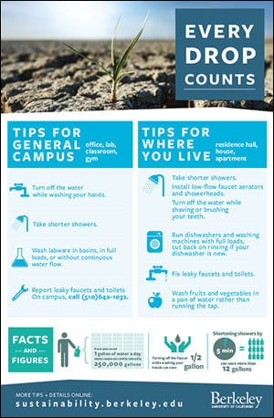 A new poster downloadable from sustainability.berkeley.edu offers water-saving tips for home and work.