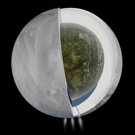 This cartoon depicts the possible interior of Enceladus based on Cassini's gravity investigation. At high southern latitudes, a regional water ocean is shown sandwiched between an icy outer shell and a low density, rocky core. Cassini Imaging Science Subsystem images were used to depict the surface geology and the plumes. Credit: NASA/JPL-Caltech