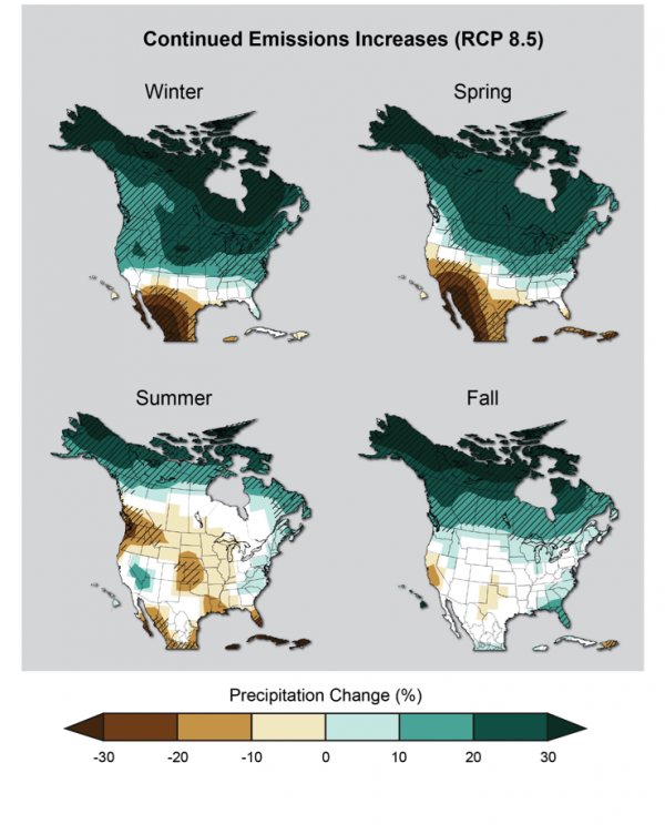 Projected change in seasonal precipitation for 2071-2099 (compared to 1970-1999) under an emissions scenario that assumes continued increases in emissions.