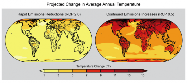 The best case (left) and worst case (right) scenarios considered in the National Climate Assessment both show temperature increases by the end of the century.