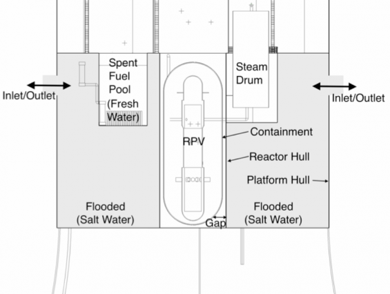 The illustration shows a 2-D lateral view of the offshore floating plant platform showing the reactor pressure vessel (RPV), the containment, the flooded chamber, and the spent fuel pool. Illustration courtesy of Jake Jurewicz/MIT-NSE