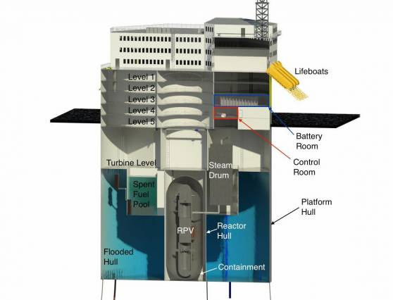The illustration shows a 3-D cut view of MIT Offshore Floating Nuclear Plant. Illustration courtesy of Jake Jurewicz/MIT-NSE