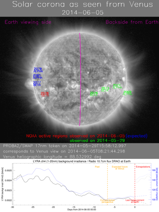 This image is part of the Venus space weather report issued 5 June 2014. During May-August 2014, ground controllers flying ESA's Venus Express will receive daily reports on solar activity issued by experts at ESA's Space Weather Coordination Centre (SSCC), at the Space Pole in Belgium. The weather updates will deliver the best information from a variety of sources – including ESA's Proba-2 and solar-orbiting ESA and NASA spacecraft – to the control team as rapidly as possible.  Copyright ESA