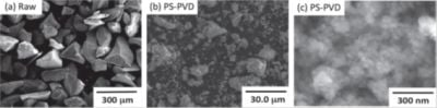 Field emission scanning electron microscope (FE-SEM) images of the raw SiO (a), plasma sprayed (PS-PVD) powder with CH4 addition (C/Si = 1) (b) and its higher magnification (c). Sci. Technol. Adv. Mater. Vol. 15 (2014) p. 025006 (Fig. 2)