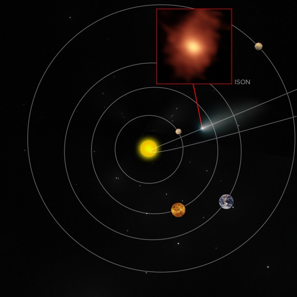 Approximate location of Comet ISON in our Solar System at the time of the ALMA observations.  Credit: B. Saxton (NRAO/AUI/NSF); NASA/ESA Hubble; M. Cordiner, NASA, et al.