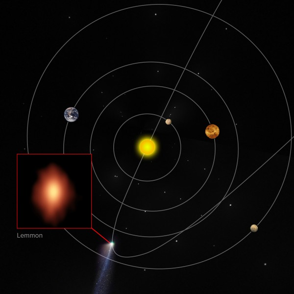 Approximate location of Comet Lemmon in our Solar System at the time of the ALMA observations.  Credit: B. Saxton (NRAO/AUI/NSF); Gerald Rhemann; M. Cordiner, NASA, et al.