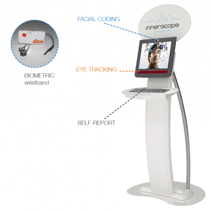 A rendering of an Innerscope kiosk (that comes with biometric tools and cameras). The company is bringing these kiosks to malls and cinemas to recruit passersby for fast studies. Courtesy of Innerscope Research