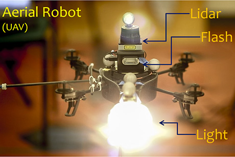 With four horizontal propellers, a quadrotor can hover motionless to light a photographic subject. A floodlight allows the photographer to preview the lighting effect, and a flash fires to take the picture.