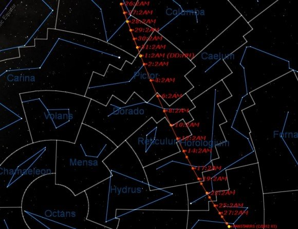 The path of K1 PanSTARRS from October 27th through December 1st. Created by the author using Starry Night Education Software.