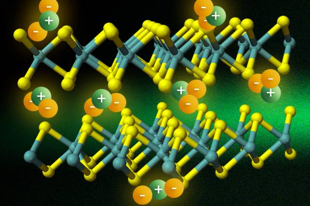 Shown here is the crystal structure of molybdenum disulfide, MoS2, with molybdenum atoms shown in blue and sulfur atoms in yellow. When hit with a burst of laser light, freed electrons and holes combine to form combinations called trions, consisting of two electrons and one hole, and represented here by orange and green balls. Illustration: Jose-Luis Olivares/MIT