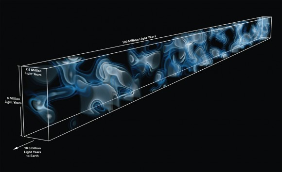 A 3D map of the cosmic web at a distance of 10.8 billion light years from Earth. Credit: Casey Stark (UC Berkeley) and Khee-Gan Lee (MPIA)