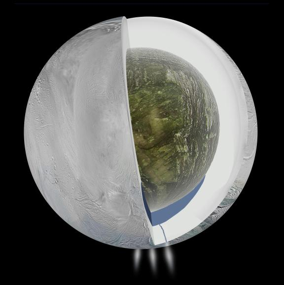 Artists' concept of Enceladus' interior ocean. Image Credit: NASA/JPL-Caltech