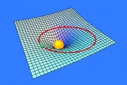 Massive objects like the Sun and even the planets warp the fabric of space. Here a planet orbits the Sun but doesn't fall in because of its sideways orbital motion.