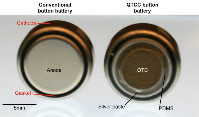 At left, a typical button battery; at right, a button battery coated with quantum tunneling composite (QTC). Image: Bryan Laulicht