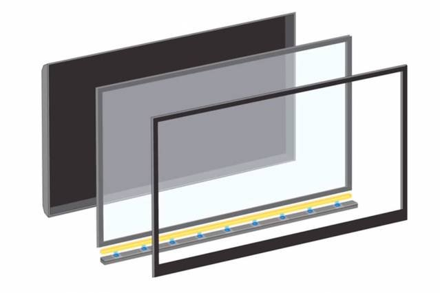 Manufacturers implement the Color IQ component (shown here as a thin, yellow bar) into their televisions during the normal construction process, but use blue LEDs (blue dots) in place of the standard white LED back lights. Courtesy of QD Vision