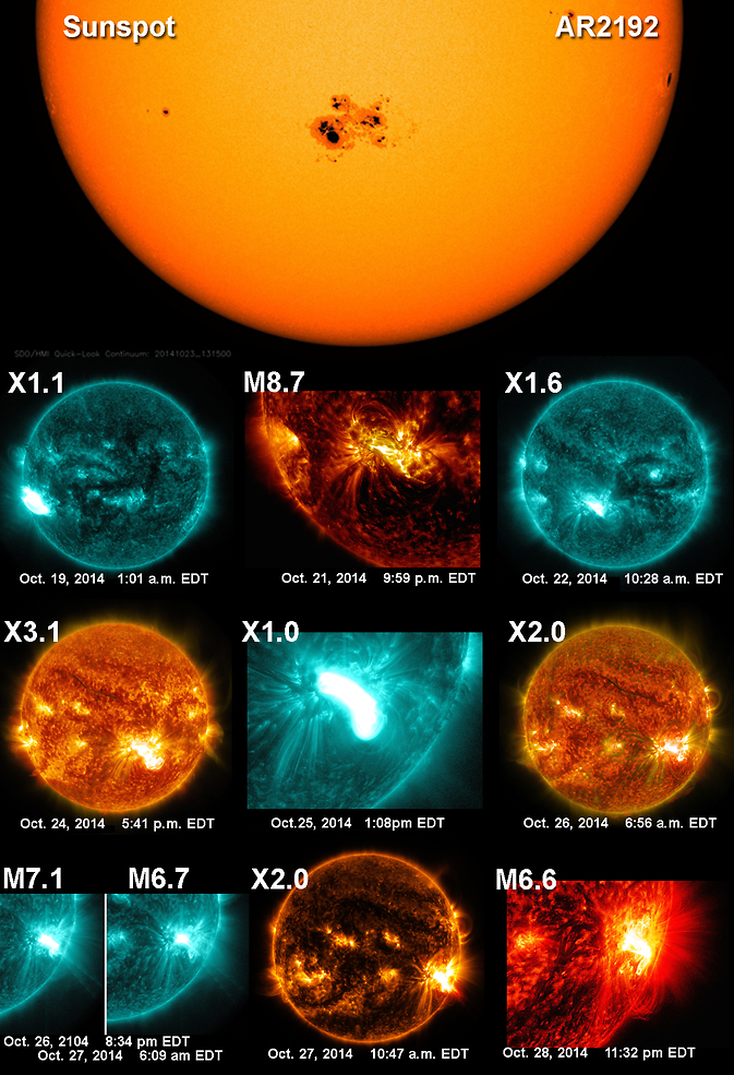 Super sunspot AR2192 produced 10 significant solar flare while traversing the Earth-side of the sun; six X-class and four above M5-class. Image Credit: NASA/SDO