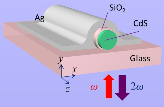 A schematic of the optical cavity.