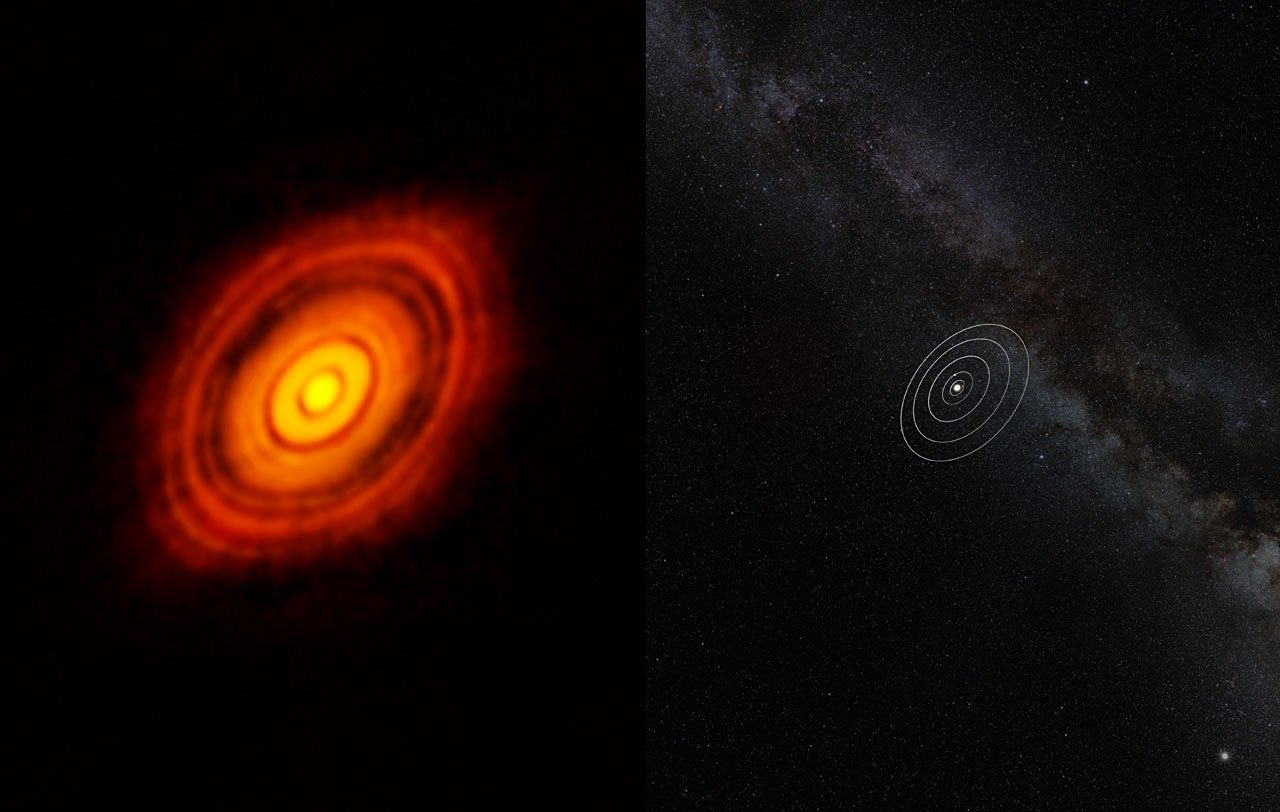 This image compares the size of the Solar System with HL Tauri and its surrounding protoplanetary disc. Although the star is much smaller than the Sun, the disc around HL Tauri stretches out to almost three times as far from the star as Neptune is from the Sun. Credit: ALMA (ESO/NAOJ/NRAO)
