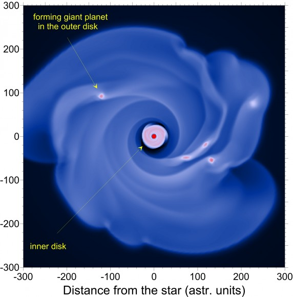 Turbulent conditions lead to retrograde exoplanets. Image Credit: Vorobyov