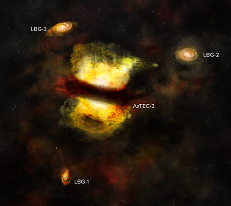B. Saxton (NRAO/AUI/NSF) Artist's impression of the protocluster observed by ALMA. It shows the central starburst galaxy AzTEC-3 along with its labeled cohorts of smaller, less active galaxies. New ALMA observations suggest that AzTEC-3 recently merged with another young galaxy and that the whole system represents the first steps toward forming a galaxy cluster.