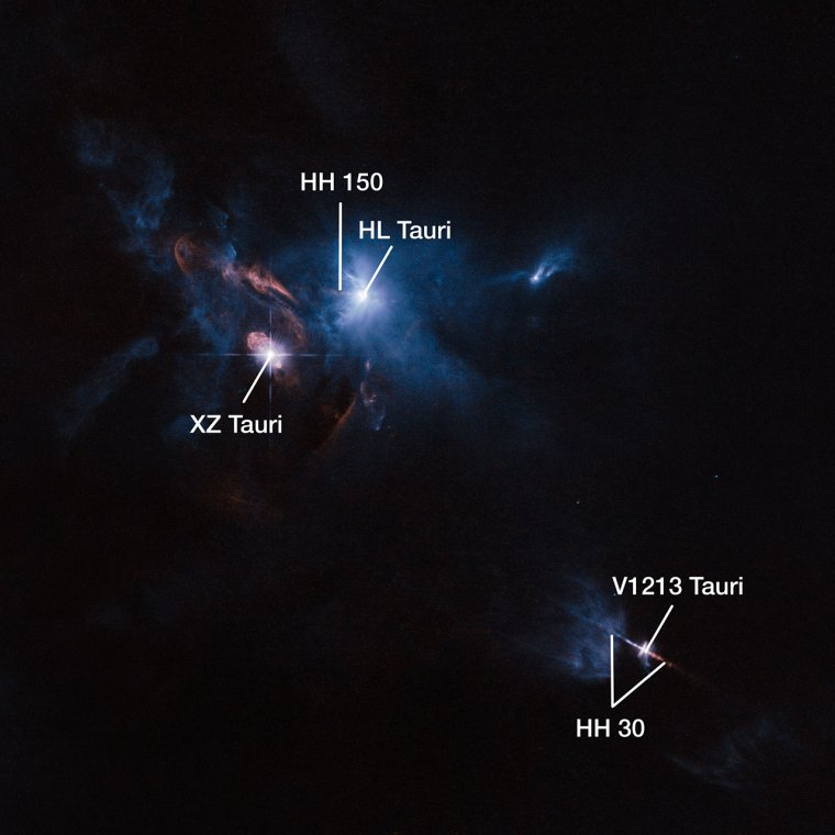 In this image XZ Tauri, HL Tauri and V1213 Tauri — as well as the Herbig-Haro objects HH 150 and HH 30 associated with the latter two — have been highlighted. Credit: Image credit: ESA/Hubble and NASA Acknowledgement: Judy Schmidt