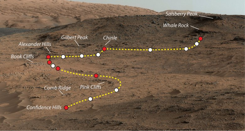 """This view shows the path and some key places in a survey of the """"Pahrump Hills"""" outcrop by NASA's Curiosity Mars rover in autumn of 2014. The outcrop is at the base of Mount Sharp within Gale Crater. Image Credit: NASA/JPL-Caltech/MSSS"""