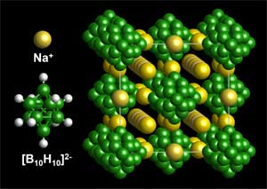When heated, this sodium-based hydrid changes to the more open structure shown here (hydrogen atoms are omitted for clarity), featuring large, connected corridors through which charge-carrying sodium ions (in yellow) can travel with ease. Credit: Udovic/NIST