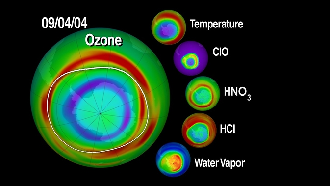 MLS measures lower stratospheric temperature and concentrations of H2O, O3, ClO, BrO, HCl, OH, HO2, HNO3, HCN and N2O, for their effects on (and diagnoses of) ozone depletion, transformations of greenhouse gases, and radiative forcing of climate change. Image Credit: NASA Goddard's Scientific Visualization Studio